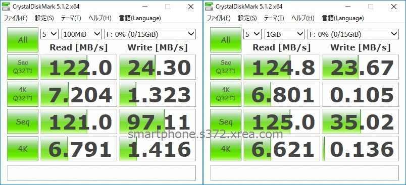 TS16GJF790KPE(16GB)のベンチマーク結果