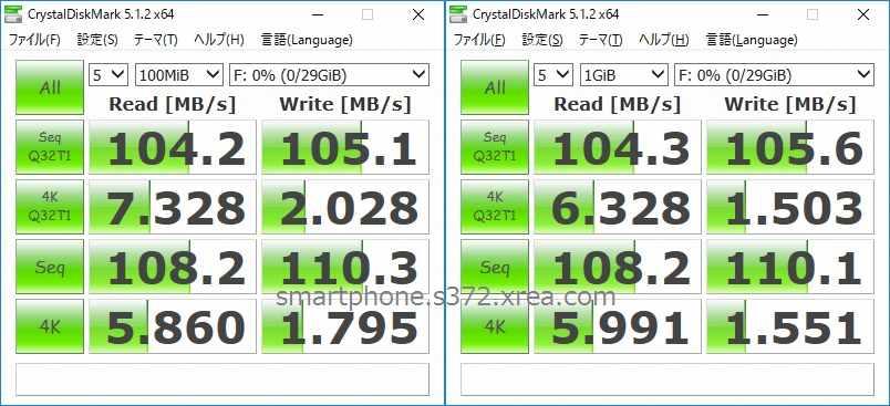 TS32GJF790KPE(32GB)のベンチマーク結果