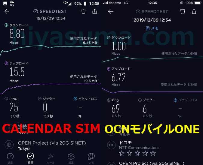 CALENDAR SIMのスピードテストはお昼でも速い方だった