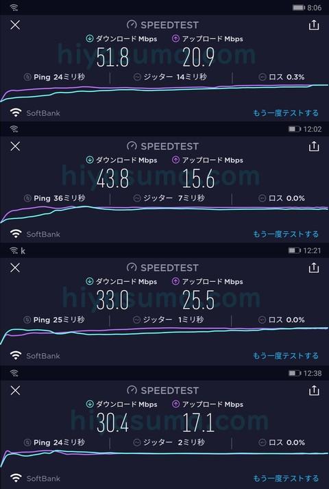 契約したFuji WiFi SIMを使ってスピードテストした結果