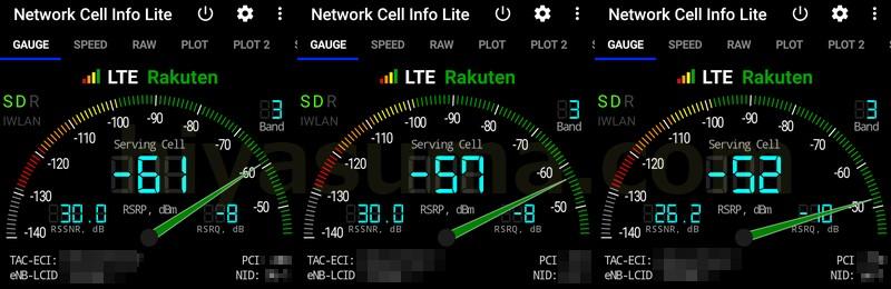 Network Cell Info LiteアプリでRSRPの数値の変化を確認した。