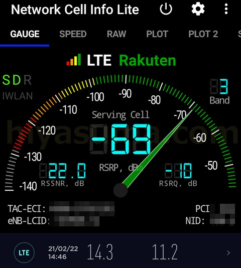 RSRPが-60dBm台のときのネットワーク情報とスピードテストの結果です。