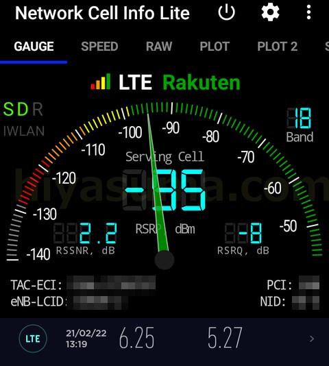 auローミング回線(Band18)のネットワーク情報とスピードテストの結果です。