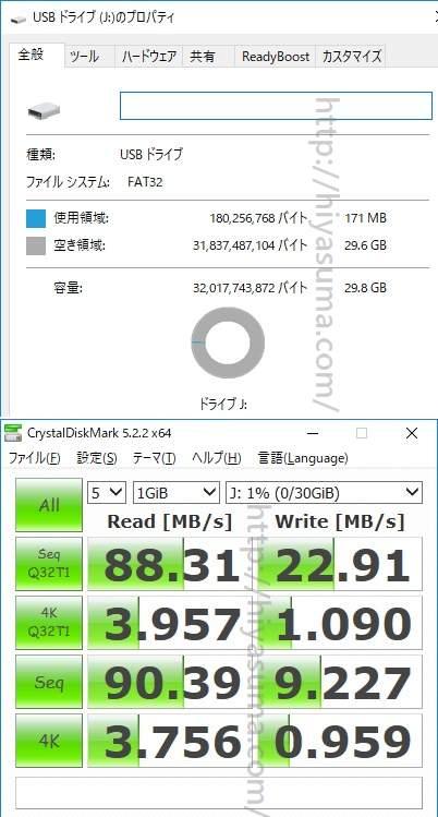 SAMSUNG MB-MC32GA/ECOのベンチマーク結果