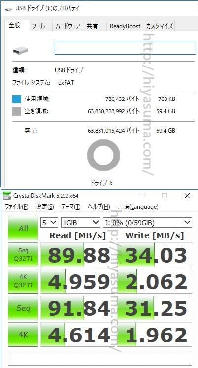 SanDisk SDSQUNC-064G-GN6MA-Tのベンチマーク結果