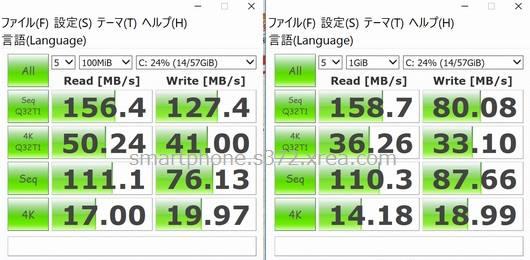 CrystalDiskMarkでTW708/CASのeMMCの性能をチェック